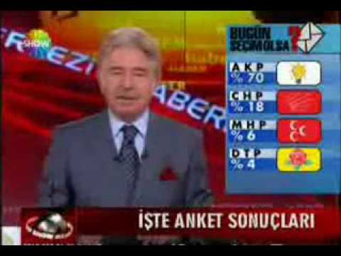 Ali Kırca'yı şok eden YÜZDE 70 (show ana haber sms anketi!).flv