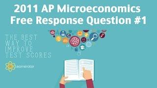 AP Microeconomics 2011 FRQ #1: Monopoly & Price Ceilings