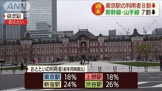 首都圏ターミナル駅「外出自粛」で利用者大幅に減少(20/03/30)