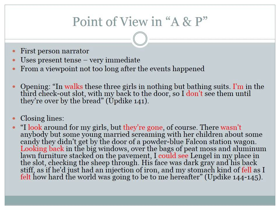 a&p john updike theme essay M a&p (john updike) the theme in john updike's a&p bespeaks not only of the perception against women but the sub-alternate need essay sample on m a&p (john.