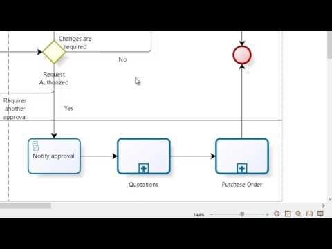 Bizagi Modeler - Presentation Mode