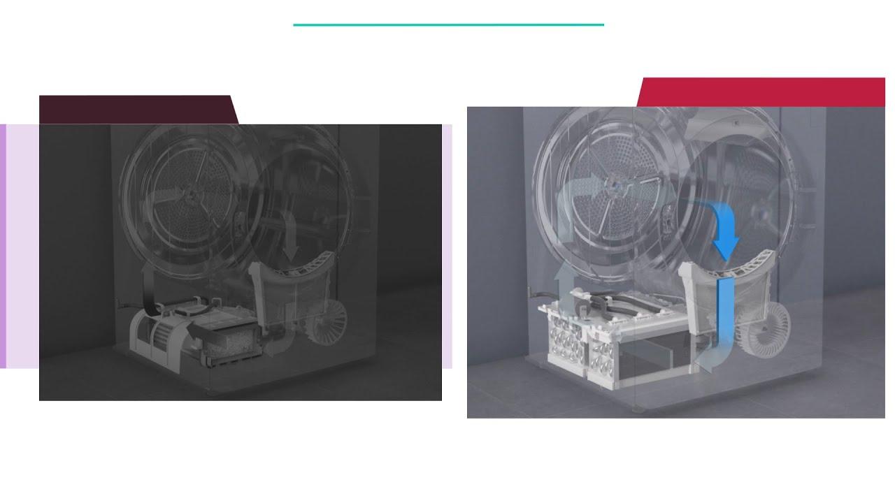 LG DUAL Inverter HeatPump: Condenser Cleaning