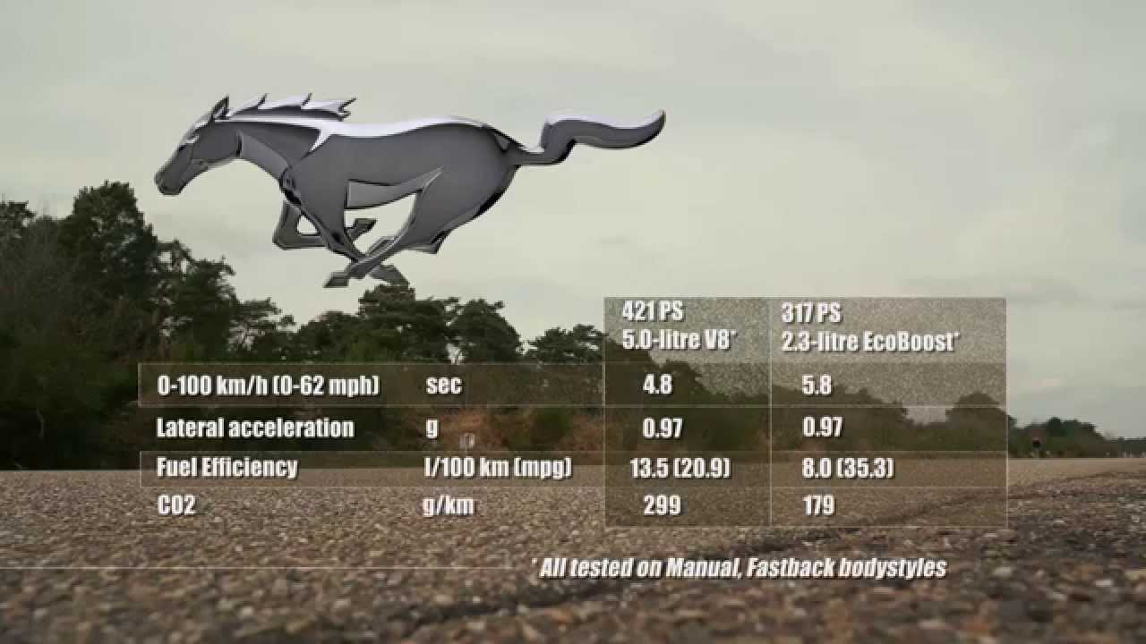 5 0 v8 ford mustang 0 100 speed test youtube