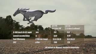 5.0 V8 Ford Mustang 0-100 Speed Test