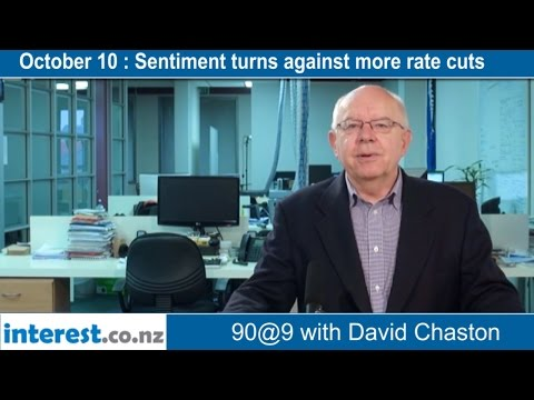 90 seconds @ 9am : Sentiment turns against more rate cuts