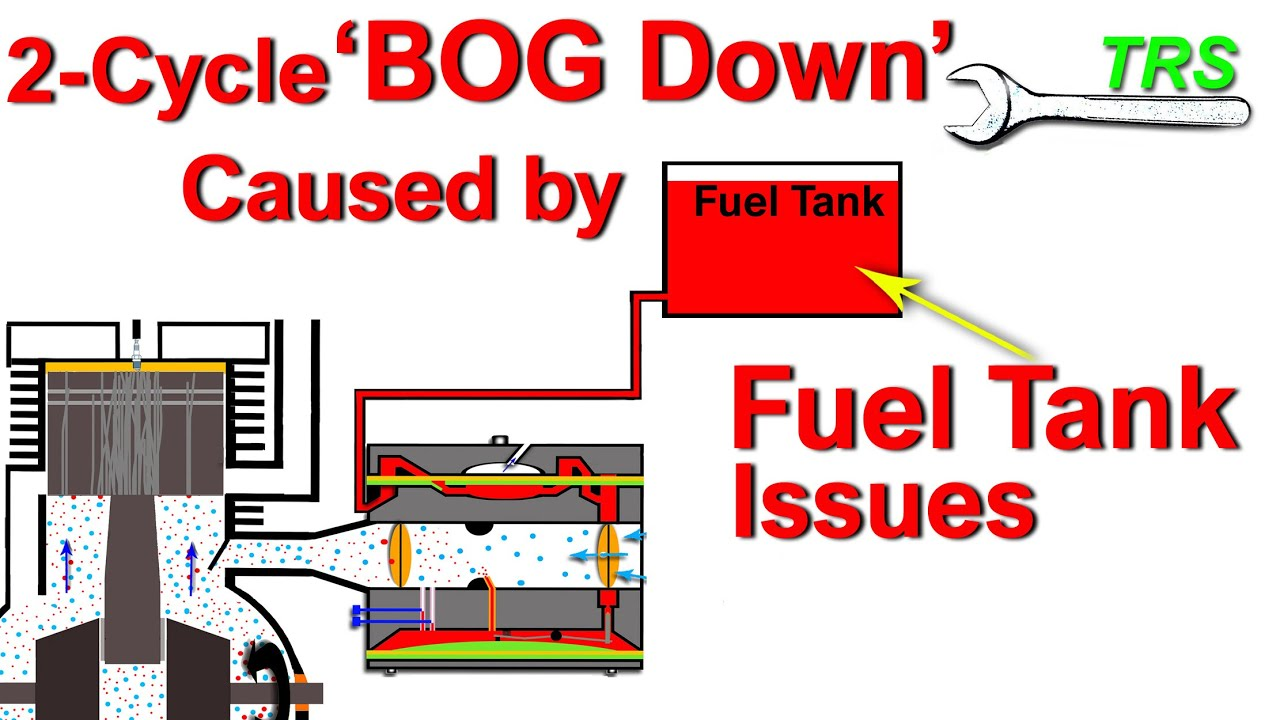 BOG Down: Why the Fuel Tank can cause Engine Power Loss/Won't Start/Cuts  Out/Two Stroke Cycle