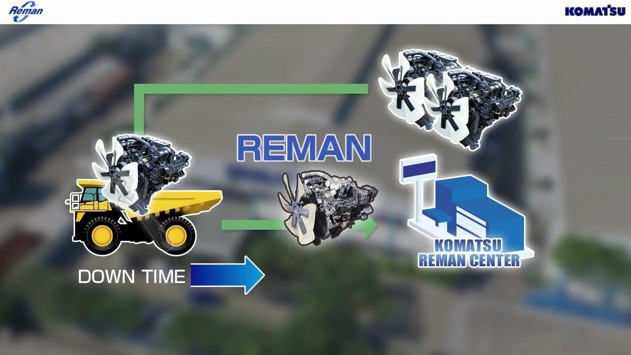 Komatsu Reman Parts
