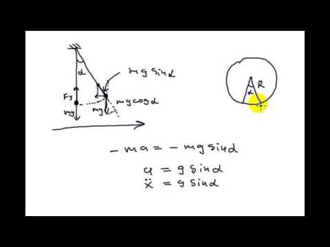 Классические уравнения | математический маятник | вывод через второй закон Ньютона