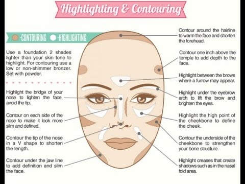 5 minute daytime highlight and contour all younique youtube 5 minute daytime highlight and contour all younique ccuart Gallery