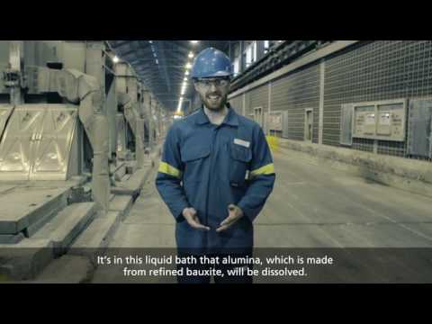 Aluminum Smelting Process