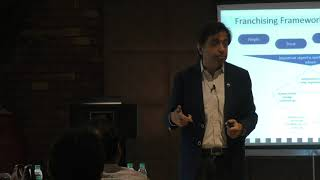 Franchise Management Series by(How Brands evolve with Franchising)