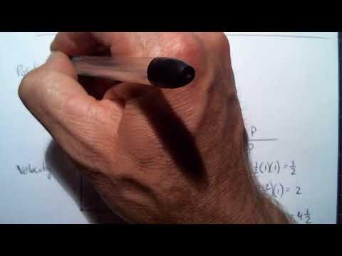 Calculus Jordan Position Velocity Acceleration day 2: Area