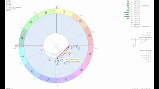 Астро Анализ EURUSD Прогнозирование на основе важных дат в прошлом