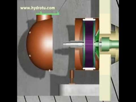 bulb water turbine installation demo