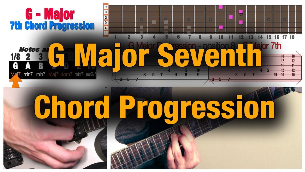 Guitar Lesson G Major Chord Progression7th W Animation Tab