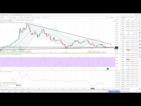 Bitcoin - Live Analysis $BTC #bitcoin $LTC #Litecoin $ETH #ethereum 3/29/18