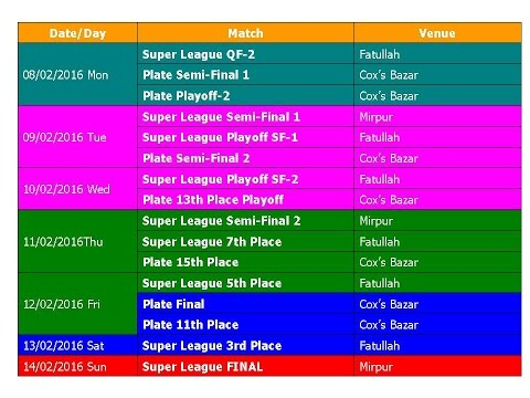 ICC Under 19 World Cup 2016 Schedule & Time Table