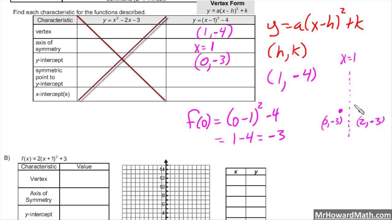 Vertex form characteristics of quadratics youtube vertex form characteristics of quadratics falaconquin