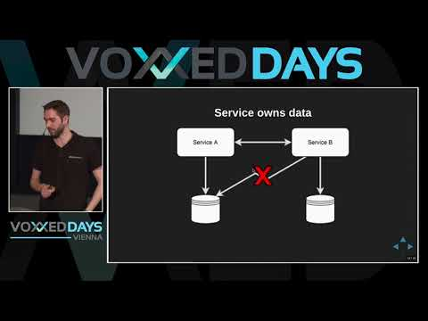 CQRS and Event Sourcing with Lagom by Miel Donkers