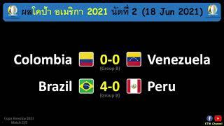 ผลบอลโคป้า อเมริกา นัดที่2 : บราซิลไล่ขยี้เปรูกระจุย โคลอมเบียเจ๊าเวเนซุเอล่า(18/6/21)