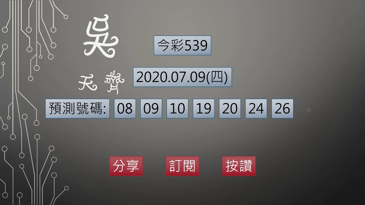 今彩539 1090709 預測號碼