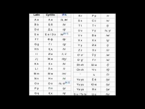 Learn Uzbek - Alphabet Pronunciation [1]