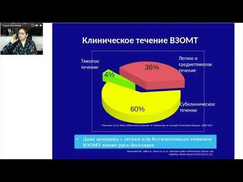 Экспертология | ВЗОМТ: клиника, диагностика, лечение, профилактика Пустотина О.А.
