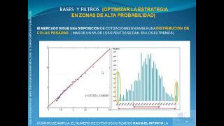 ESTRATEGIA MUY RENTABLE DE SCALPING EN FOREX. Rentabilidad hasta un 150%