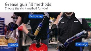 Handheld Grease gun fiĮling methods