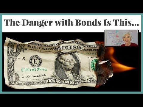 Investing 101| When Bonds Are Risky