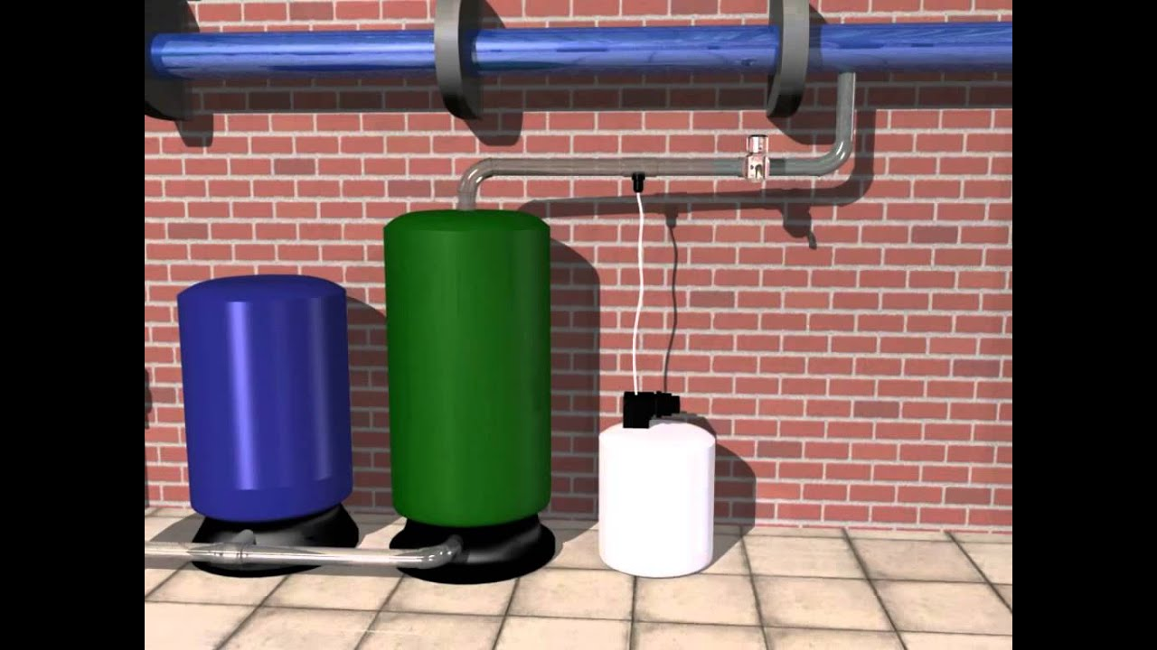 Water Chlorination - YouTube