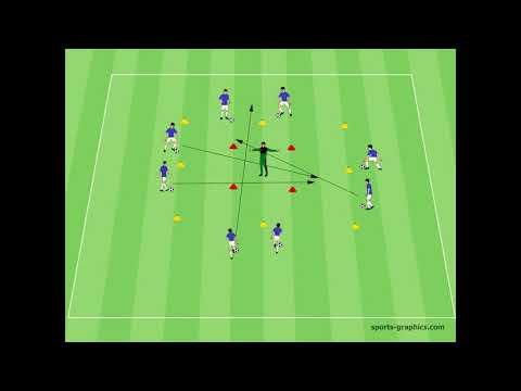 Mini Kicker Training - Trainer abschießen - Mit Spaß das schießen und die Koordination verbessern
