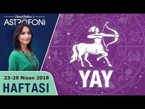 YAY Burcu 23-29 Nisan 2018 Haftası Burç Yorumu, Demet Baltacı