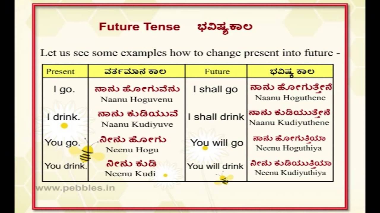 Learn kannada Through English - Lesson 15- spoken kannada - Future Tense