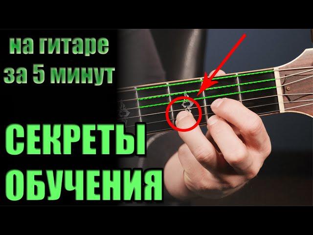 Научиться играть на гитаре ЗА 5 МИНУТ - аккорды, бой, устройство гитары