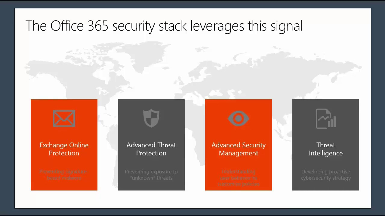 Office 365 and voice partner call new security and compliance capabilities