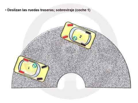ASÍ FUNCIONA EL AUTOMÓVIL (I) - 1.3 Estabilidad (3/6)