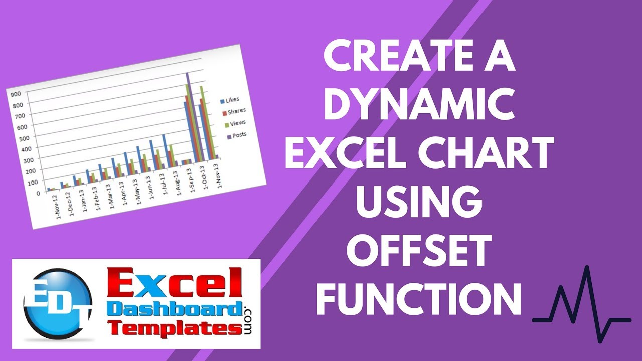 Create a Dynamic Excel Chart Using Offset Function - YouTube