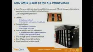 Cray XMT Multithreated programming model