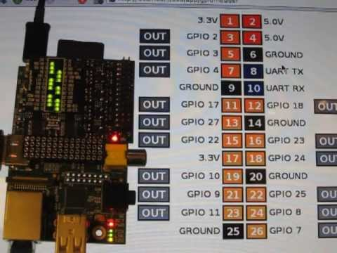 Raspberry Pi GPIO voltage converter & Monitoring - 1st test with webiopi