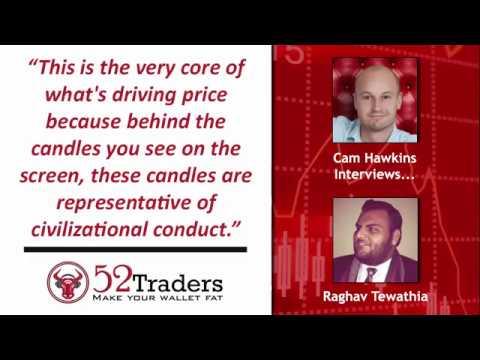 400% Gain, 95% Wins w/ Raghav Tewathia - Forex Trading Interview   73 mins