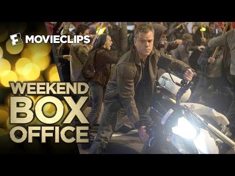 Weekend Box Office - July 29-31, 2016 - Studio Earnings Report
