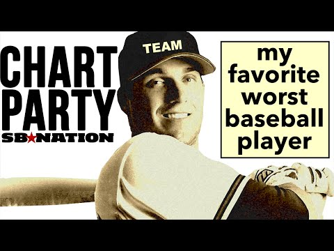 Chart Party: My favorite worst baseball player