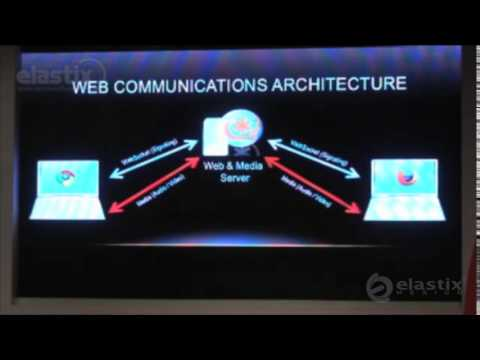Asterisk, WebRTC and the future (David Duffett) #befree15