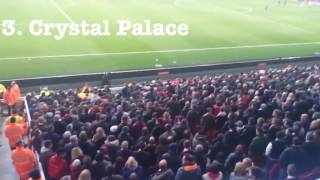 The Best of football fans in England!!