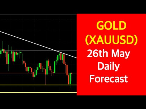Asian Session XAUUSD Forecast 6th May 2020 Gold Price Technical Analysis Bearish Prediction from YouTube · Duration:  9 minutes 47 seconds