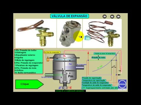 Vídeo Curso de refrigeração e ar condicionado gratis