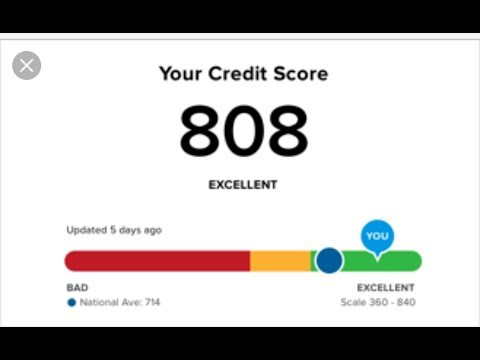 how-to-check-your-fico-credit-score-for-free!-no-credit-card-needed!