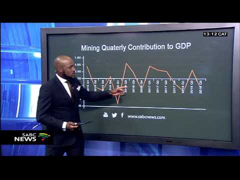 MINING FOCUS: Mining Contribution To GDP