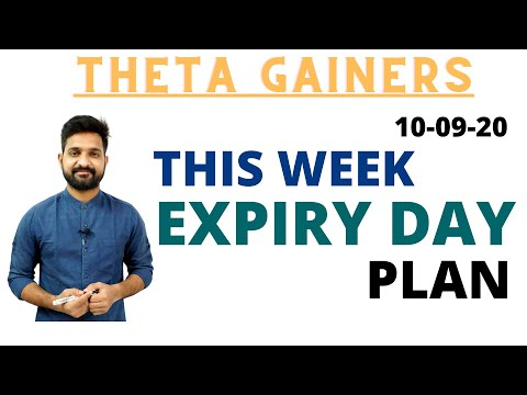 Expiry Trading Strategy/Plan for September 10th | Theta Gainers